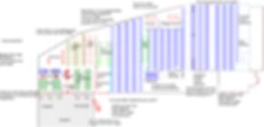 Logistikkonsult - Sim Logistics - Skiss över befintligt lager med planerad utbyggnad och layout.