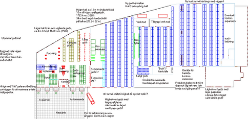 Logistics consultant - Sim Logistics - Sketch over existing warehouse with planned extension and layout.
