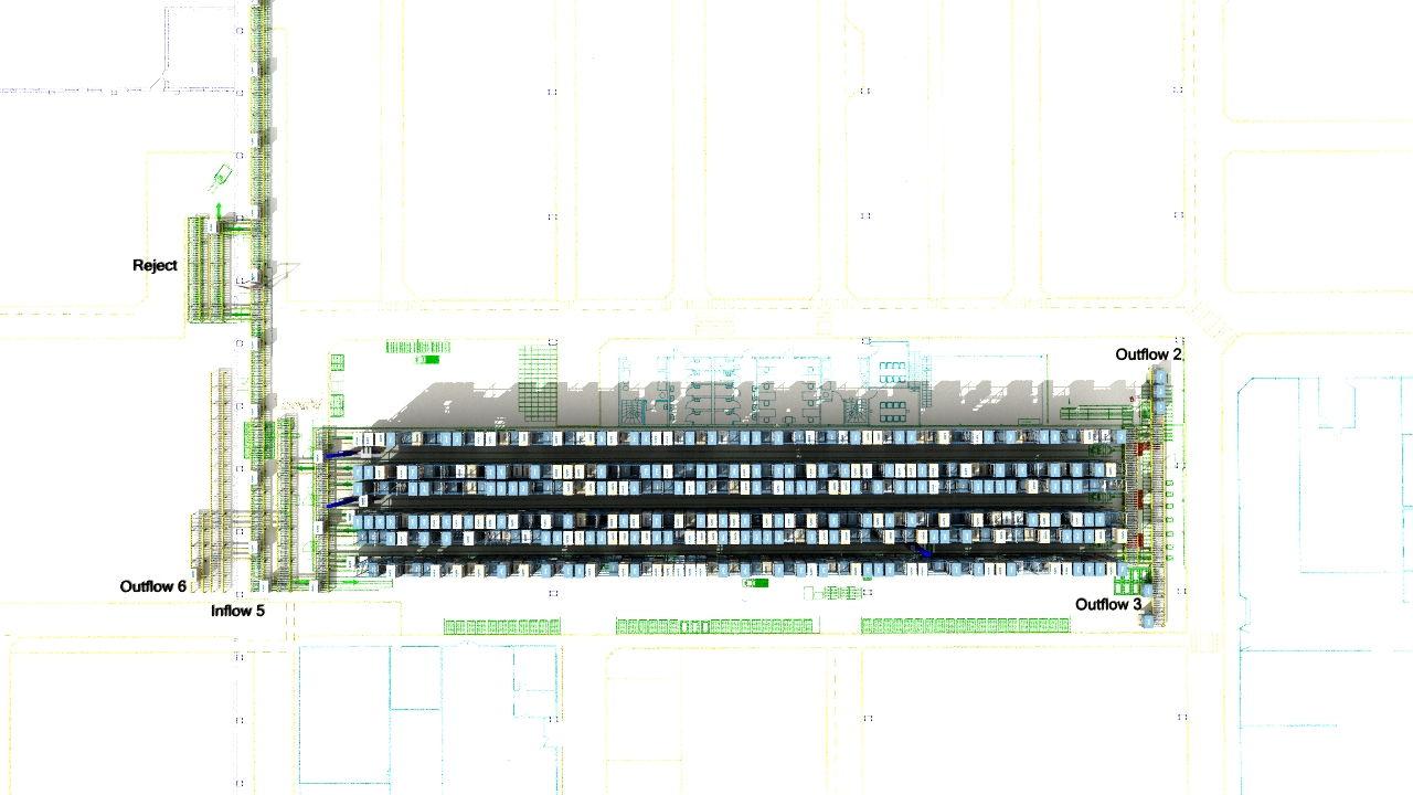 Sim Logistics - GKN ePowertrain 1