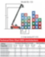 Logistikkonsult - Sim Logistics - Exempel på indata till analys och flödessimulering.