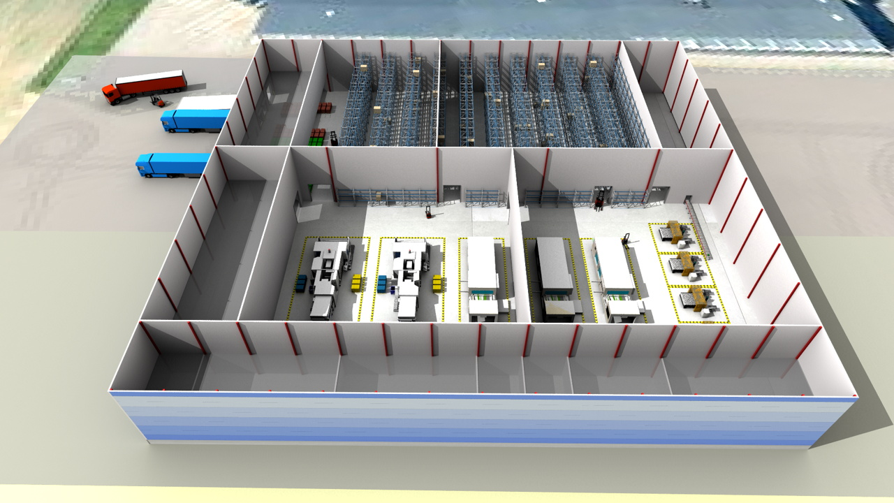 Sim Logistics - Production layout