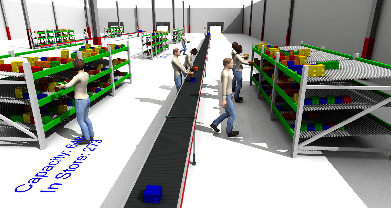 Sim Logistics - Flow Rack Pick To Belt