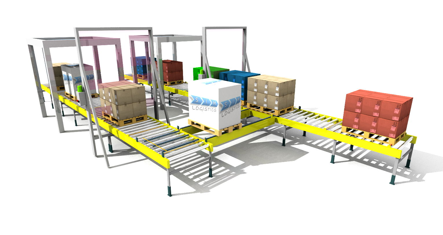 Sim Logistics - Wrapping Machines With Format Control