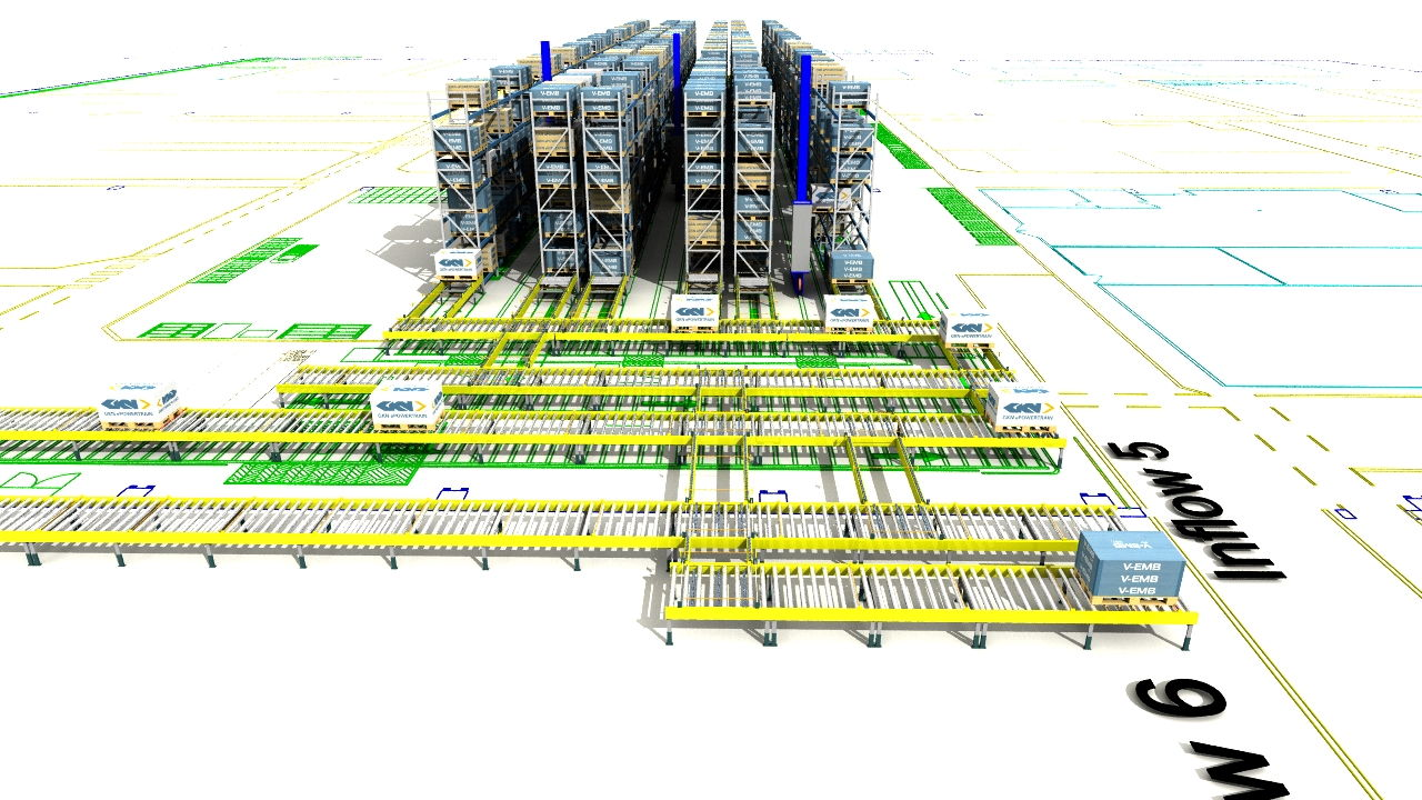Sim Logistics - GKN ePowertrain 4