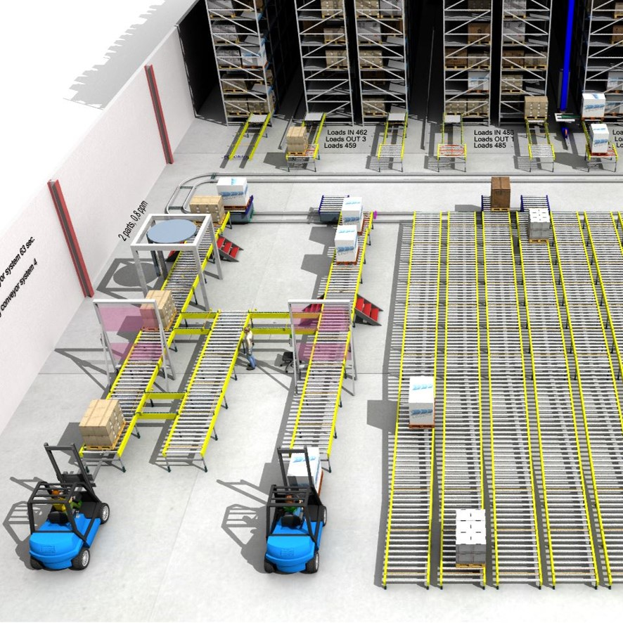 Sim Logistics - Warehouse view 3