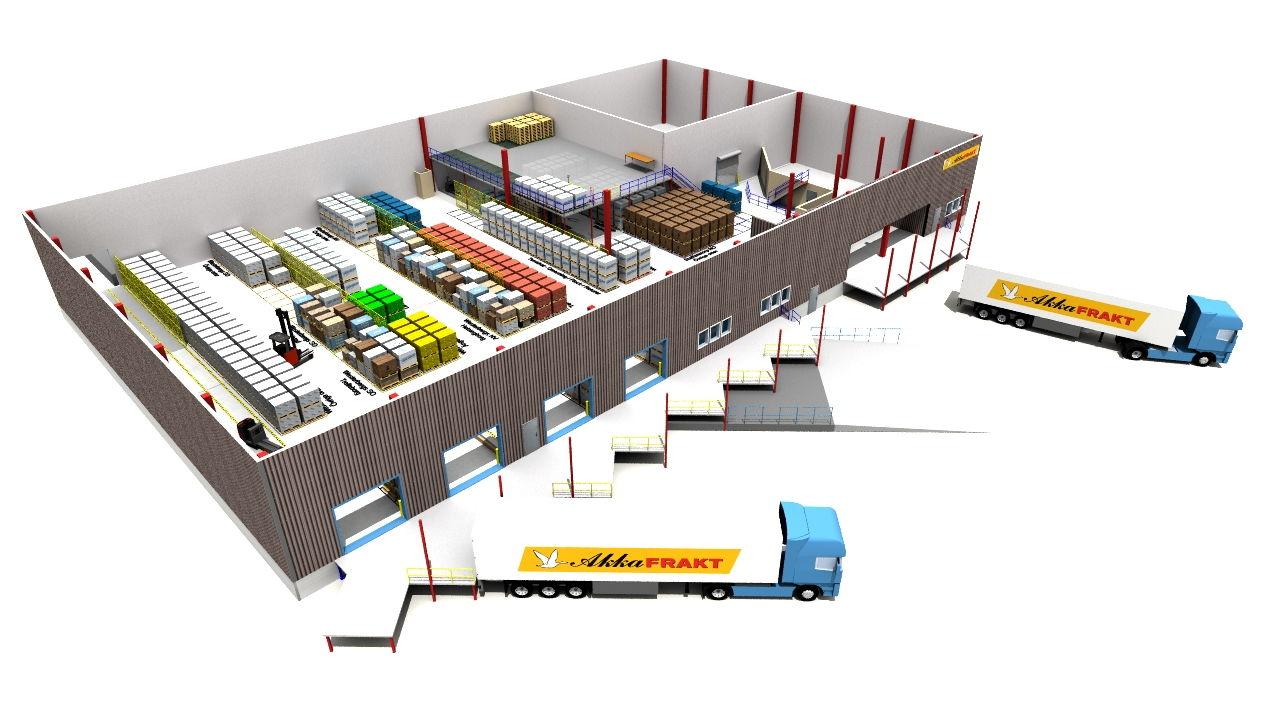Sim Logistics - AkkaFRAKT