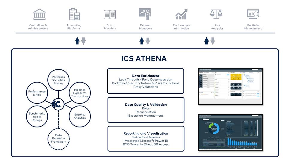 ICS_ATHENA.png