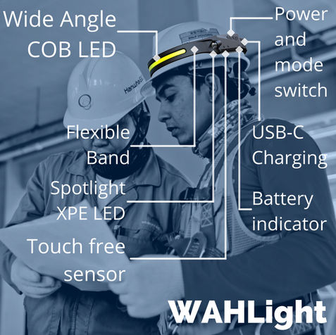 WAHLight Components