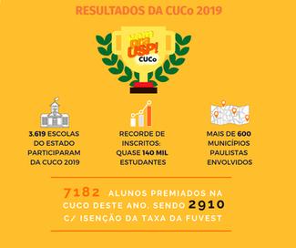 USP de Ribeirão Preto sediará a premiação da Competição USP de Conhecimentos, a CUCo 2019.