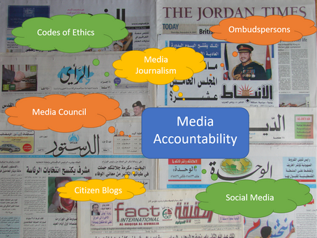 Study published: Media Accountability in the MENA-Region