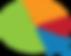 ClickDimensions für die Marketingautomatisierung