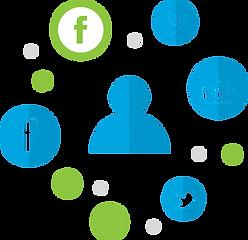 Microsoft Dynamics 365 CRM & Social Media Integration