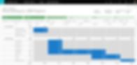 Projektmanagement BackOffice