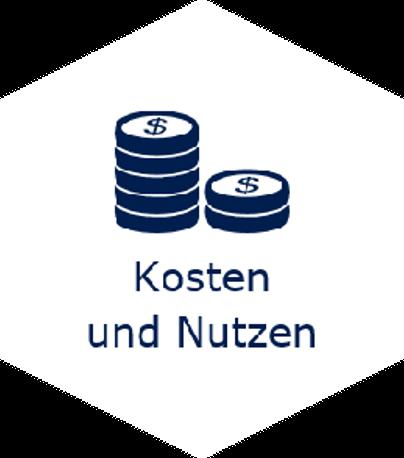 kosten_nutzen