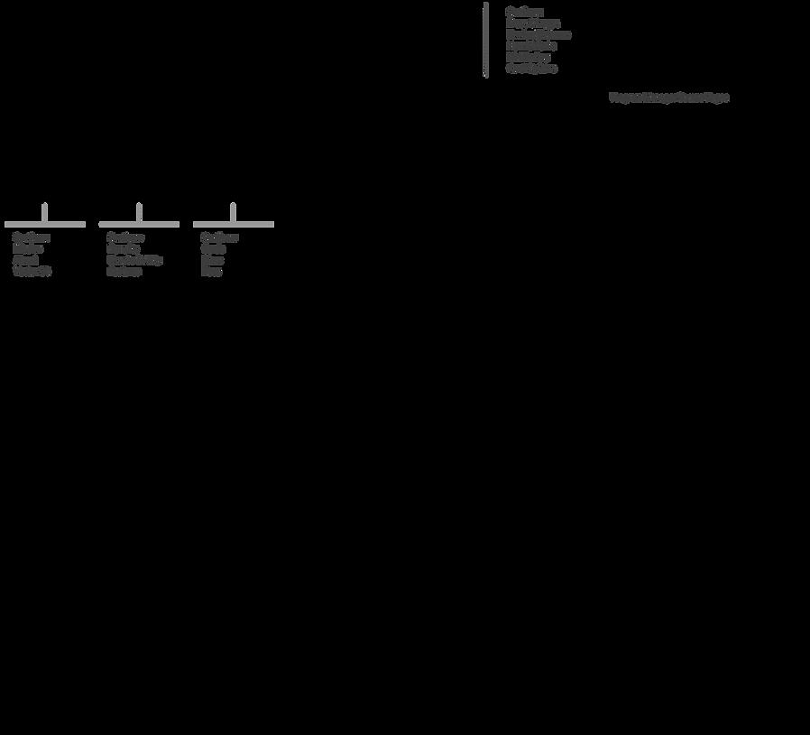 Grind_Sitemap.png