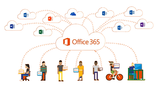 office365 removed Background.png