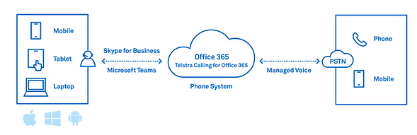 telstra-how-it-works.png