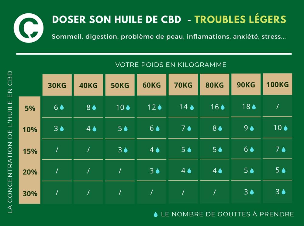 Gericke : Le bon dosage - ACPresse