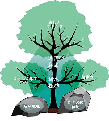 事業理念体系図.png