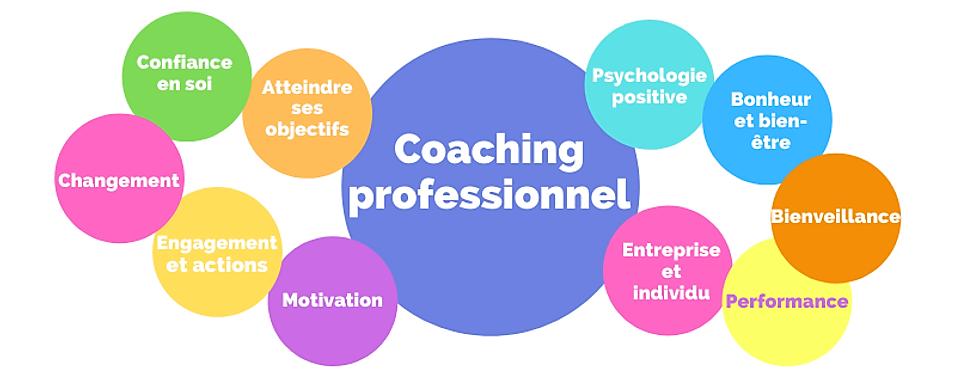 Action de coaching.png
