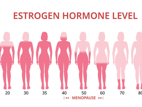When Should I Consider Hormone Replacement Therapy?