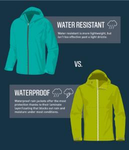 Differences between Waterproof and Water Resistant Flooring