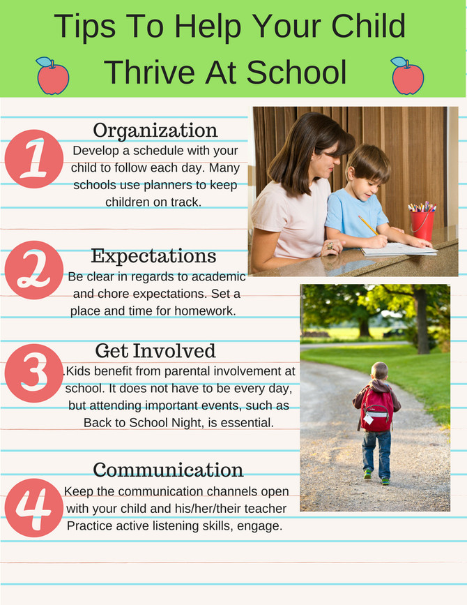 Tips To Help Your Child Thrive at School