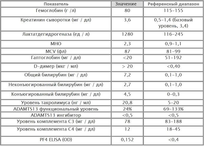 таблица ТТП.jpg