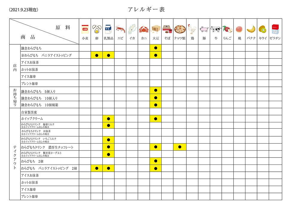 甘味処鎌倉アレルギー表20210923.jpg