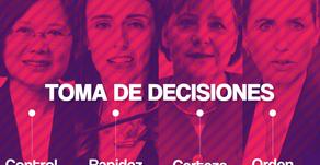 La importancia de la toma de decisiones en tiempos de crisis
