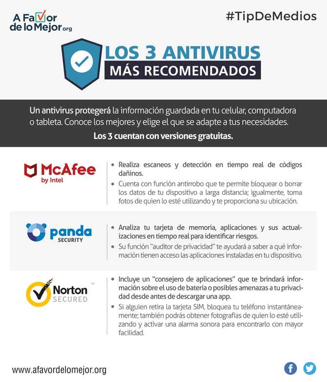 Los 3 antivirus más recomendados