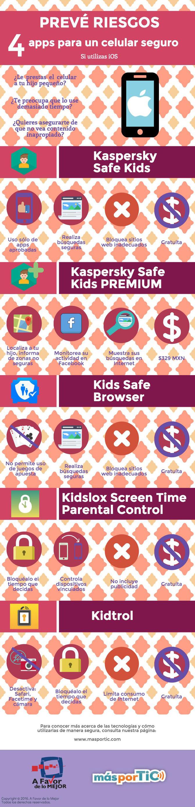 Apps de Control Parental para iOS