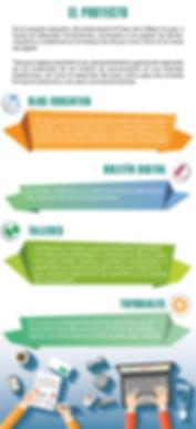 Infografía A Favor de TIC