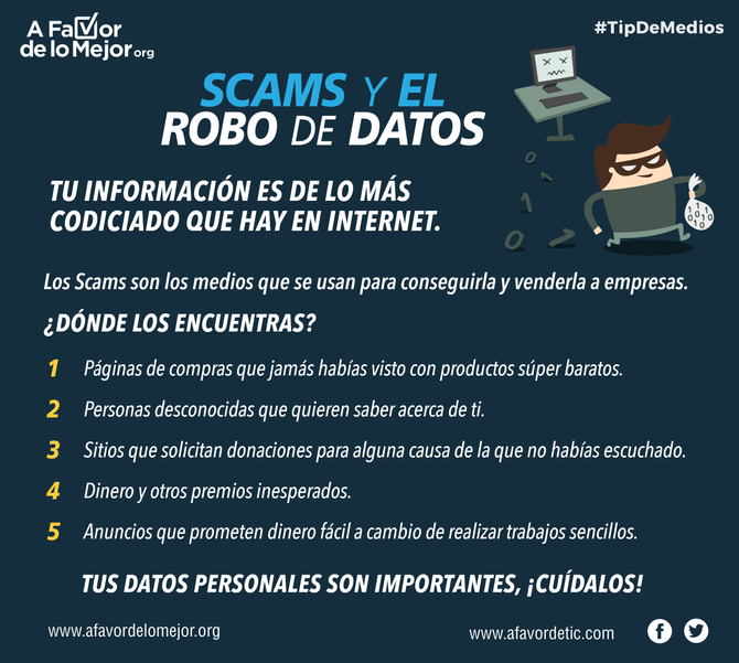 SCAMS y el robo de datos