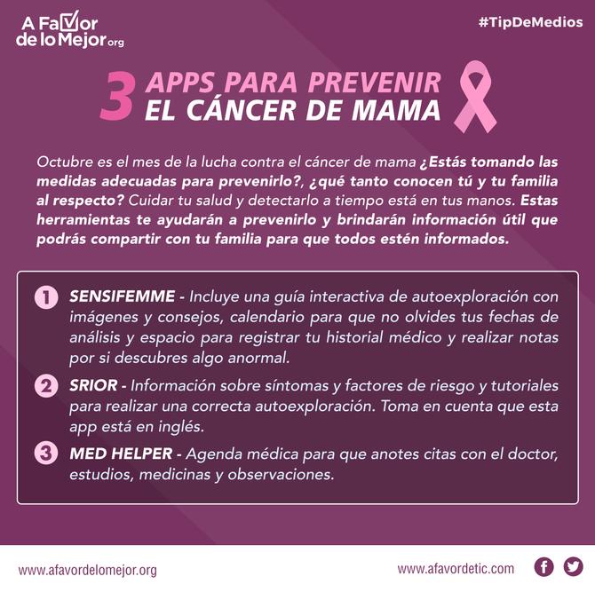 3 apps para prevenir el cáncer de mama