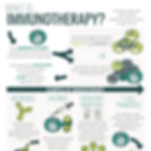 What is immunotherapy_page-0001_edited.j