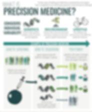 precision%20medicine_edited.jpg