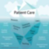 Patient care 1 1.png