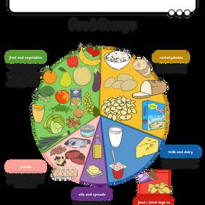 Year 3 Focusing on Healthy Eating