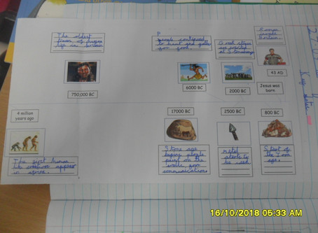 Year 3 Learn About The Stone Age