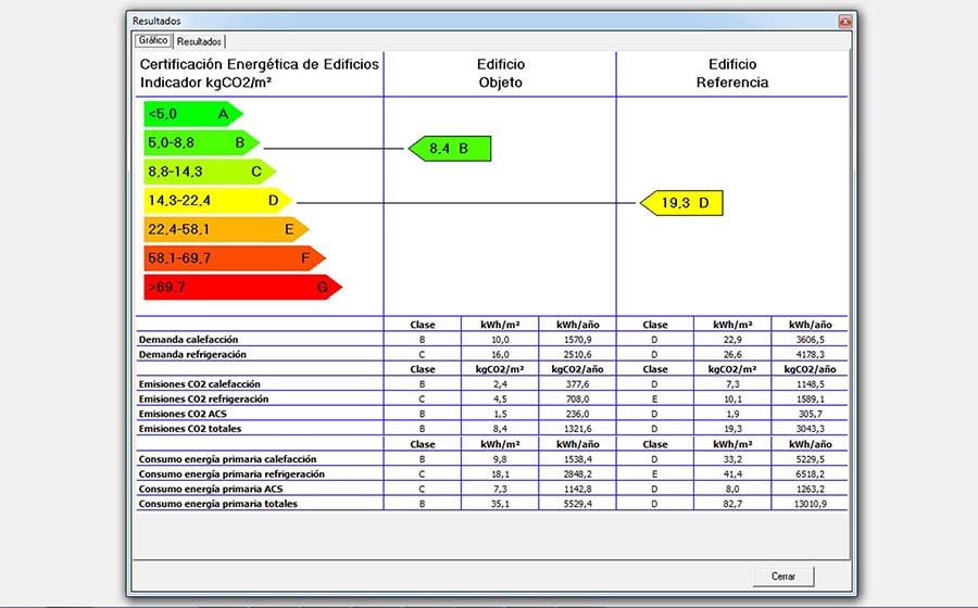 Etiqueta energética CE3X