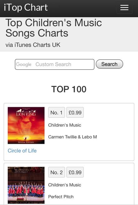 Number 2 Children iTunes Charts!