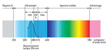 SPECTRE UV-C.jpg