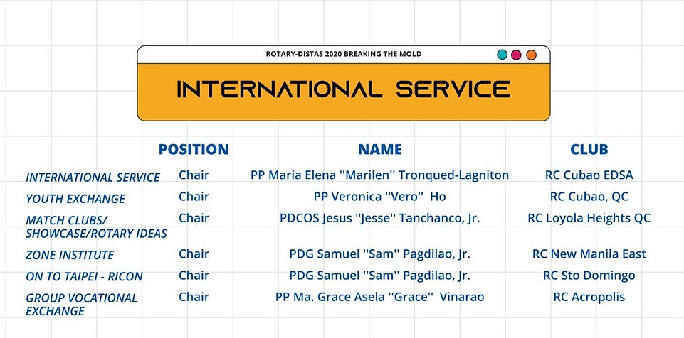 International service.jpg
