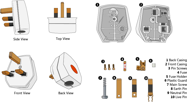 Illustrations of the Components of an Electrical Plug