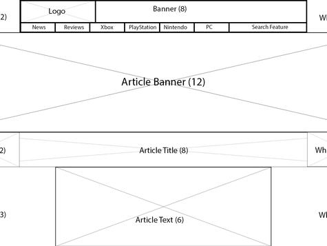 Game Journalist Webpage Design Part 1 - Wireframe