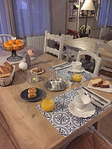 petits déjeuners chambres d'hôtes blois