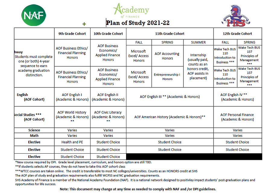 Plan of Study Picture.PNG