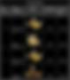 Tabela Balística de Coletes