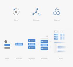 (7) Step 3-Atomic Design